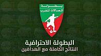 هذه قرارات الجامعة الملكية المغربية لكرة القدم