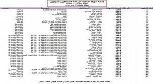 لائحة هيأة التصويت في انتخابات المجلس الوطني للصحافة جهتا سوس وكلميم
