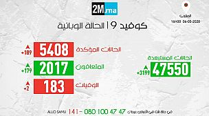 كورونا المغرب… تسجيل 189 حالة جديدة خلال 24 ساعة