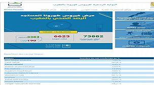 صفر وفاة و16 إصابة جديدة بكورونا في المغرب